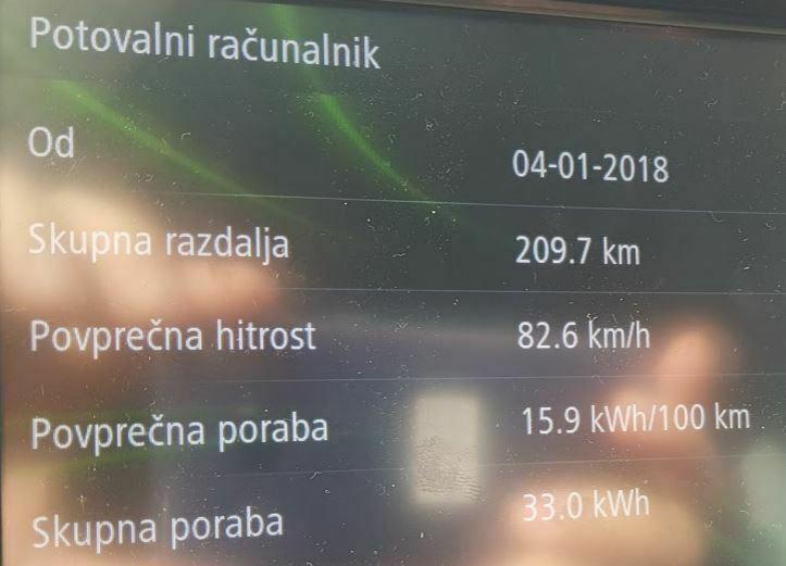 LJKPLJ01_Cilj_Ljubljana_Poraba