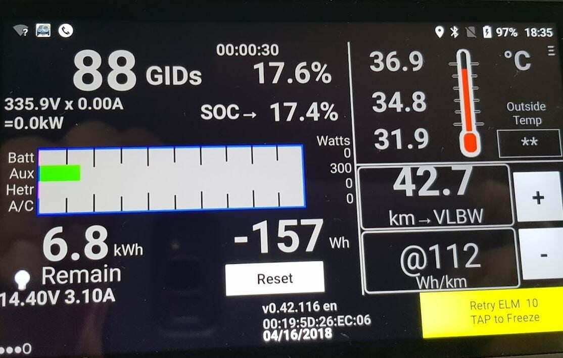 Stanje po 185 kilometrih