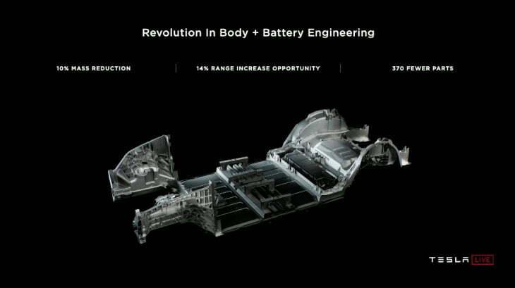 Tesla-Battery-Day-40